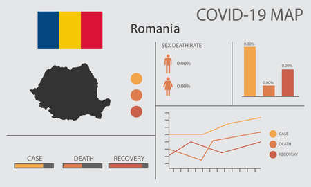 Coronavirus (Covid-19 or 2019-nCoV) infographic. Symptoms and contagion with infected map, flag and sick people illustration of Romania country
