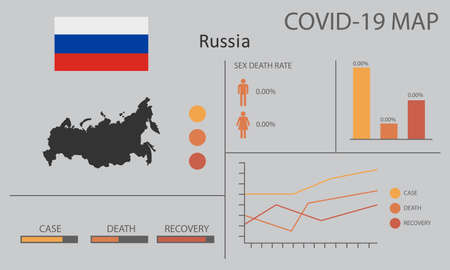 Coronavirus (Covid-19 or 2019-nCoV) infographic. Symptoms and contagion with infected map, flag and sick people illustration of Russia country Vettoriali
