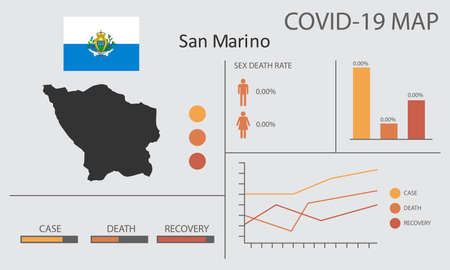 Coronavirus (Covid-19 or 2019-nCoV) infographic. Symptoms and contagion with infected map, flag and sick people illustration of San Marino country