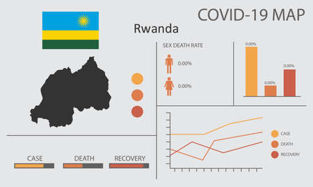 Coronavirus (Covid-19 or 2019-nCoV) infographic. Symptoms and contagion with infected map, flag and sick people illustration of Rwanda country