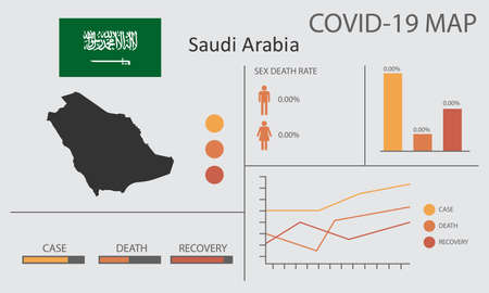 Coronavirus (Covid-19 or 2019-nCoV) infographic. Symptoms and contagion with infected map, flag and sick people illustration of Saudi Arabia country Vettoriali