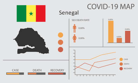 Coronavirus (Covid-19 or 2019-nCoV) infographic. Symptoms and contagion with infected map, flag and sick people illustration of Senegal country