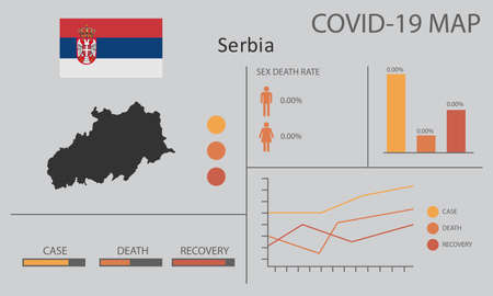 Coronavirus (Covid-19 or 2019-nCoV) infographic. Symptoms and contagion with infected map, flag and sick people illustration of Serbia country
