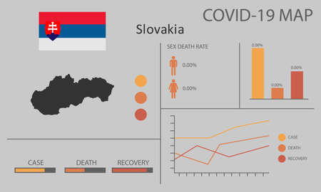 Coronavirus (Covid-19 or 2019-nCoV) infographic. Symptoms and contagion with infected map, flag and sick people illustration of Slovakia country