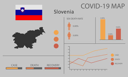 Coronavirus (Covid-19 or 2019-nCoV) infographic. Symptoms and contagion with infected map, flag and sick people illustration of Slovenia country Vettoriali