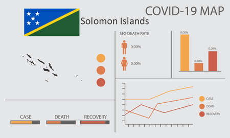 Coronavirus (Covid-19 or 2019-nCoV) infographic. Symptoms and contagion with infected map, flag and sick people illustration of Solomon Islands country