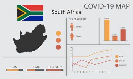 Coronavirus (Covid-19 or 2019-nCoV) infographic. Symptoms and contagion with infected map, flag and sick people illustration of South Africa country