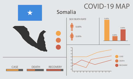 Coronavirus (Covid-19 or 2019-nCoV) infographic. Symptoms and contagion with infected map, flag and sick people illustration of Somalia country