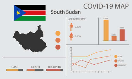 Coronavirus (Covid-19 or 2019-nCoV) infographic. Symptoms and contagion with infected map, flag and sick people illustration of South Sudan country