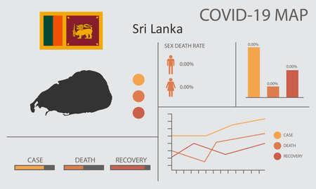 Coronavirus (Covid-19 or 2019-nCoV) infographic. Symptoms and contagion with infected map, flag and sick people illustration of Sri Lanka country