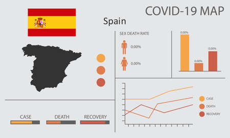 Coronavirus (Covid-19 or 2019-nCoV) infographic. Symptoms and contagion with infected map, flag and sick people illustration of Spain country Archivio Fotografico