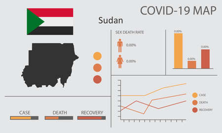 Coronavirus (Covid-19 or 2019-nCoV) infographic. Symptoms and contagion with infected map, flag and sick people illustration of Sudan country