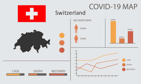 Coronavirus (Covid-19 or 2019-nCoV) infographic. Symptoms and contagion with infected map, flag and sick people illustration of Switzerland country Vettoriali