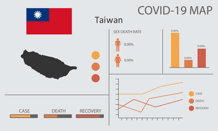 Coronavirus (Covid-19 or 2019-nCoV) infographic. Symptoms and contagion with infected map, flag and sick people illustration of Taiwan country Vettoriali