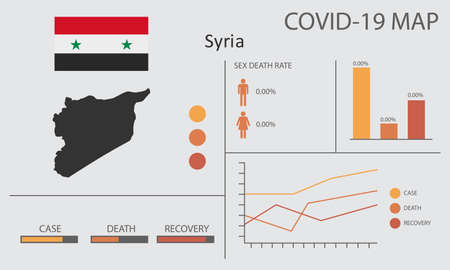 Coronavirus (Covid-19 or 2019-nCoV) infographic. Symptoms and contagion with infected map, flag and sick people illustration of Syria country