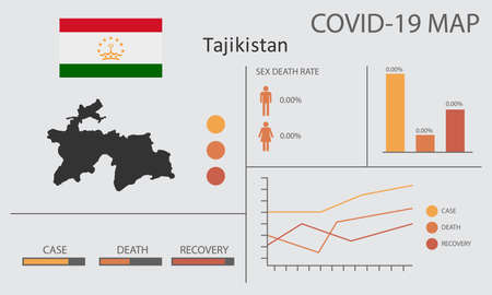 Coronavirus (Covid-19 or 2019-nCoV) infographic. Symptoms and contagion with infected map, flag and sick people illustration of Tajikistan country Vettoriali