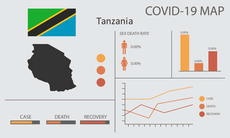 Coronavirus (Covid-19 or 2019-nCoV) infographic. Symptoms and contagion with infected map, flag and sick people illustration of Tanzania country