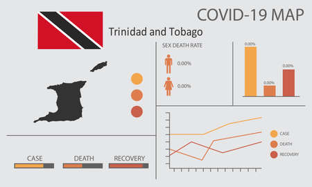 Coronavirus (Covid-19 or 2019-nCoV) infographic. Symptoms and contagion with infected map, flag and sick people illustration of Trinidad and Tobago country