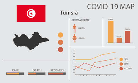 Coronavirus (Covid-19 or 2019-nCoV) infographic. Symptoms and contagion with infected map, flag and sick people illustration of Tunisia country