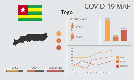 Coronavirus (Covid-19 or 2019-nCoV) infographic. Symptoms and contagion with infected map, flag and sick people illustration of Togo country