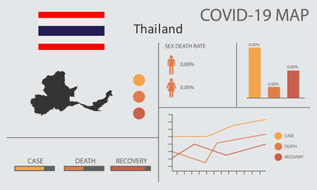 Coronavirus (Covid-19 or 2019-nCoV) infographic. Symptoms and contagion with infected map, flag and sick people illustration of Thailand country