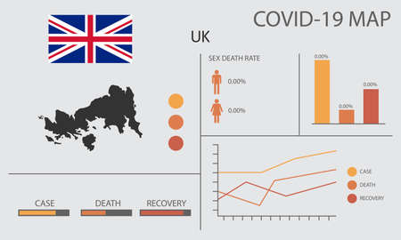 Coronavirus (Covid-19 or 2019-nCoV) infographic. Symptoms and contagion with infected map, flag and sick people illustration of UK country