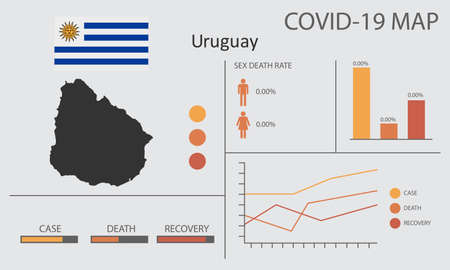 Coronavirus (Covid-19 or 2019-nCoV) infographic. Symptoms and contagion with infected map, flag and sick people illustration of Uruguay country