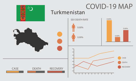 Coronavirus (Covid-19 or 2019-nCoV) infographic. Symptoms and contagion with infected map, flag and sick people illustration of Turkmenistan country