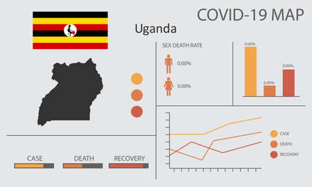 Coronavirus (Covid-19 or 2019-nCoV) infographic. Symptoms and contagion with infected map, flag and sick people illustration of Uganda country