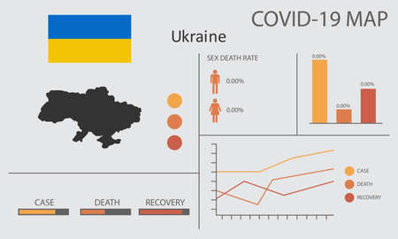 Coronavirus (Covid-19 or 2019-nCoV) infographic. Symptoms and contagion with infected map, flag and sick people illustration of Ukraine country