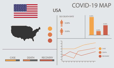 Coronavirus (Covid-19 or 2019-nCoV) infographic. Symptoms and contagion with infected map, flag and sick people illustration of USA country Vettoriali