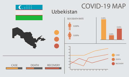 Coronavirus (Covid-19 or 2019-nCoV) infographic. Symptoms and contagion with infected map, flag and sick people illustration of Uzbekistan country