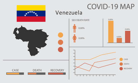 Coronavirus (Covid-19 or 2019-nCoV) infographic. Symptoms and contagion with infected map, flag and sick people illustration of Venezuela country