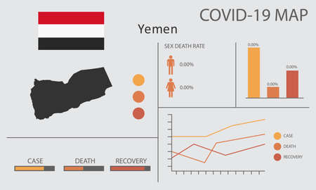 Coronavirus (Covid-19 or 2019-nCoV) infographic. Symptoms and contagion with infected map, flag and sick people illustration of Yemen country