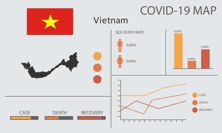 Coronavirus (Covid-19 or 2019-nCoV) infographic. Symptoms and contagion with infected map, flag and sick people illustration of Vietnam country