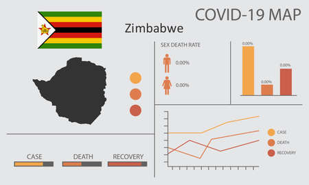Coronavirus (Covid-19 or 2019-nCoV) infographic. Symptoms and contagion with infected map, flag and sick people illustration of Zimbabwe country