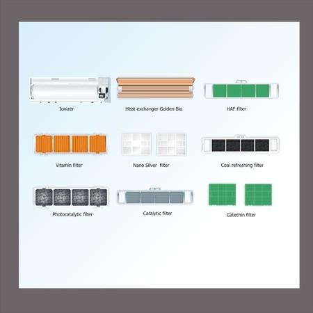 filtering: conditioner filters Illustration