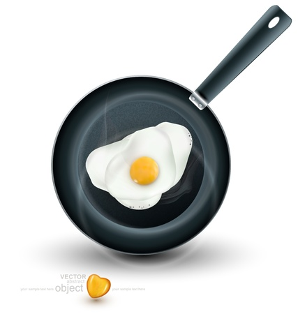 frying pan with fried eggs Vector