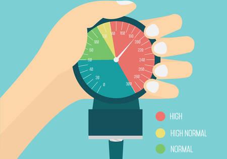 고혈압 개념 설명. 손 아네로이드 게이지를 잡고있다 일러스트