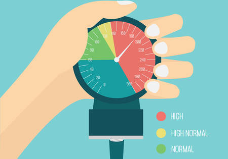 High blood pressure conceptual illustration. Hand is holding aneroid gauge Ilustracja