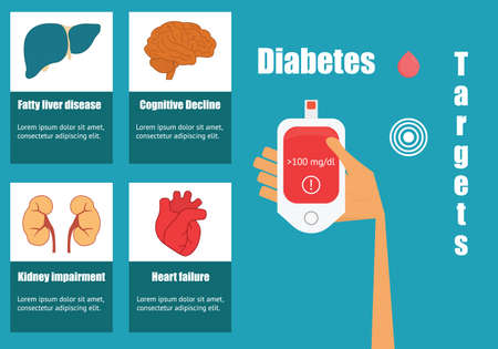 fatty liver: Effects of diabetes on the human organs. Hand with glucose meter and anatomy icons. Illustration
