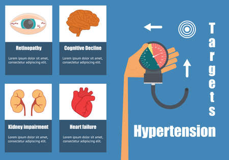 Effects of high blood pressure on the human organs. Hand with blood pressure monitor and anatomy icons. Vector Illustration