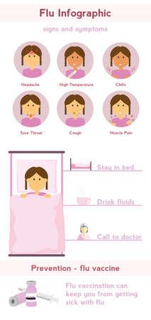 flu prevention: Flu infographic.