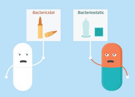 bactericidal: Bactericidal and bacteriostatic antibiotics conceptual illustration.
