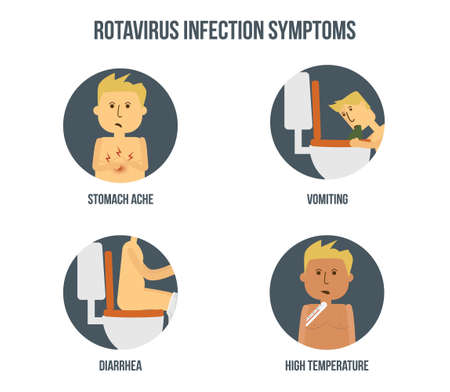 infection: Rotavirus infection signs and symptoms