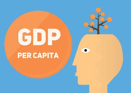 capita: GDP per capita conceptual illustration. Human hand icon with money tree