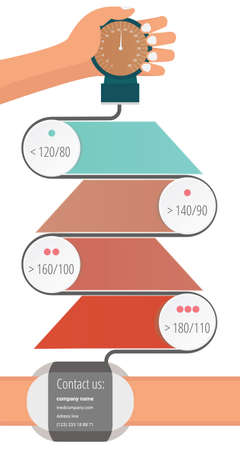 aneroid: High blood pressure infographic. Hand is holding aneroid gauge