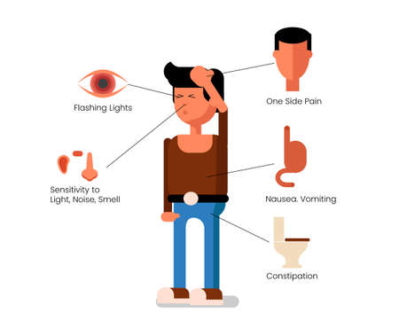 Migraine symptoms. Flat illustration of the young caucasian male person suffering from a severe headache and other symptoms of the cranialgia