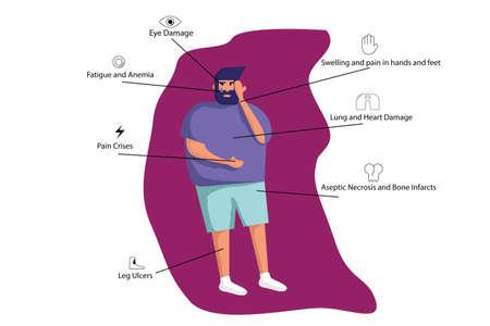 Symptome der Sichelzellenkrankheit Vektorgrafik