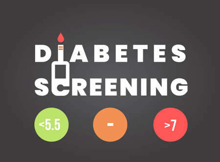 Diabetes screening  typographyc poster Ilustracja